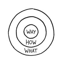 왜? 어떻게? 무엇을? | 위대한 리더들이 행동을 이끌어내는 법